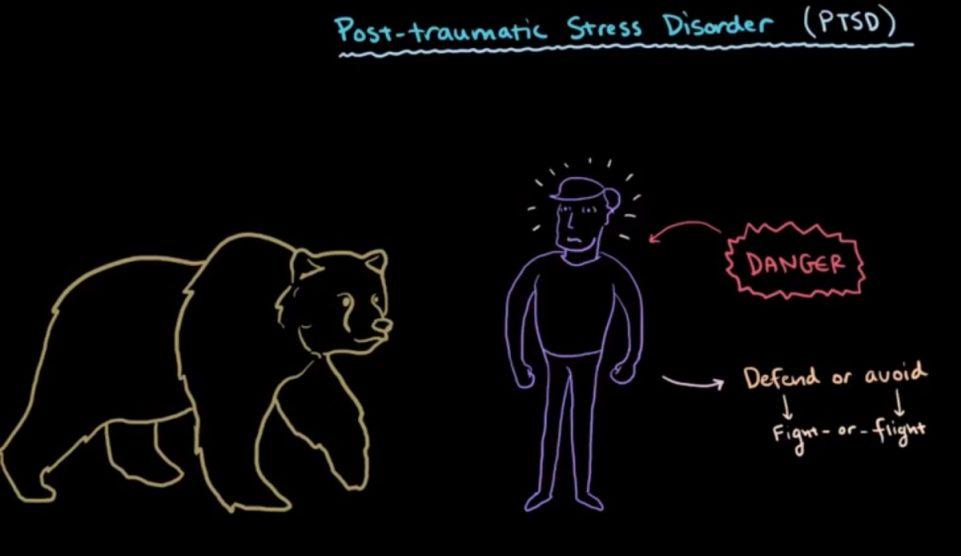 איך מתמודדים עם הפרעה פוסט טראומתית?